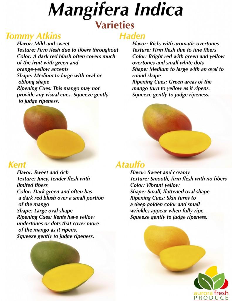 mang variety