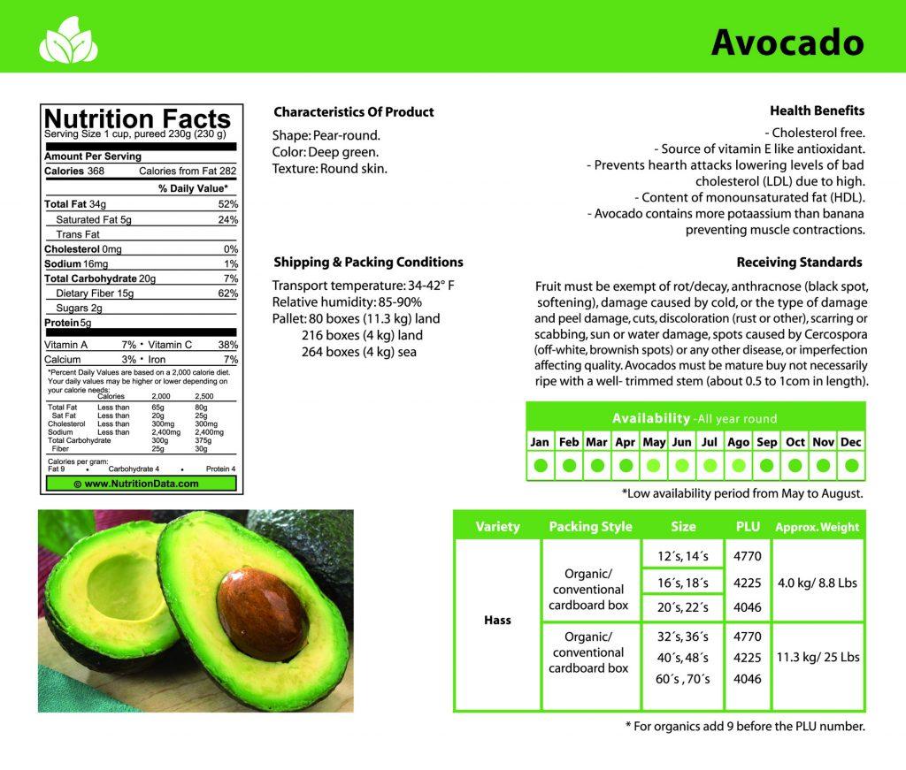 avocado ok