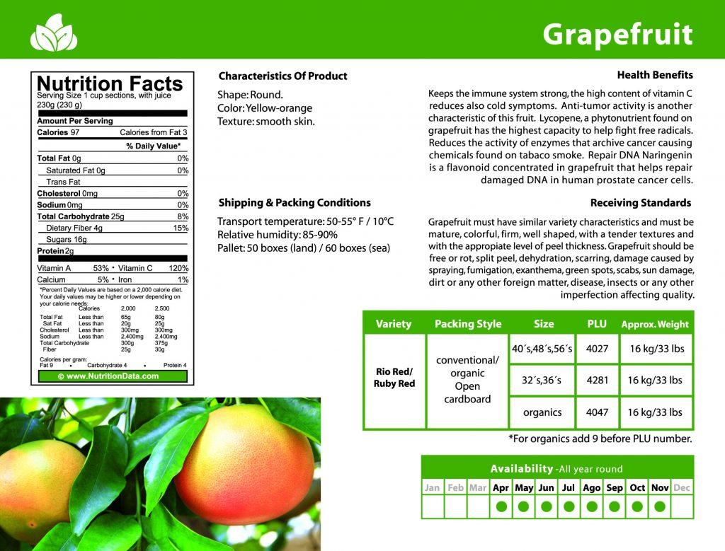 grapefruit ok